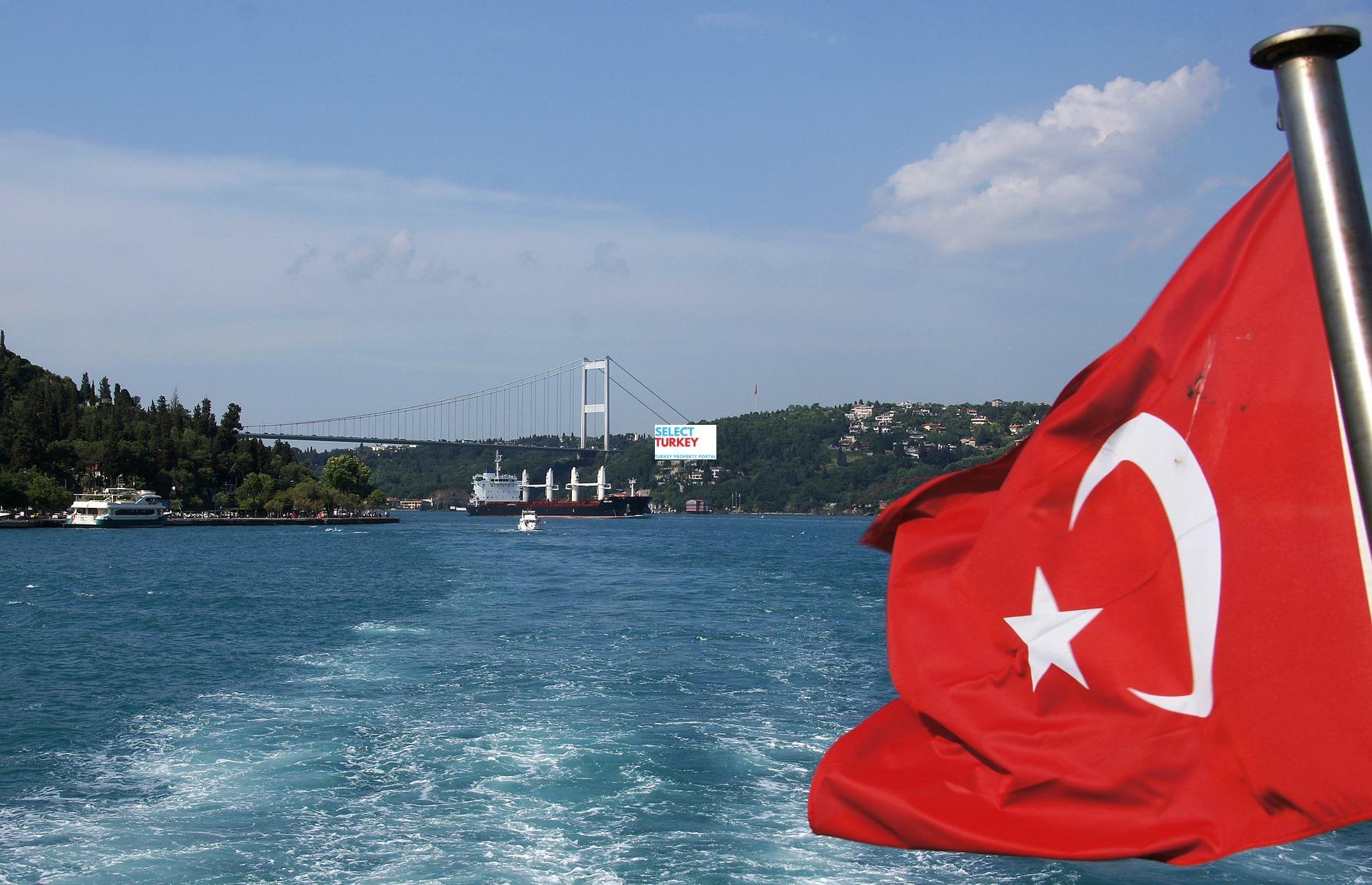 Turkish Citizenship 250.000 USD