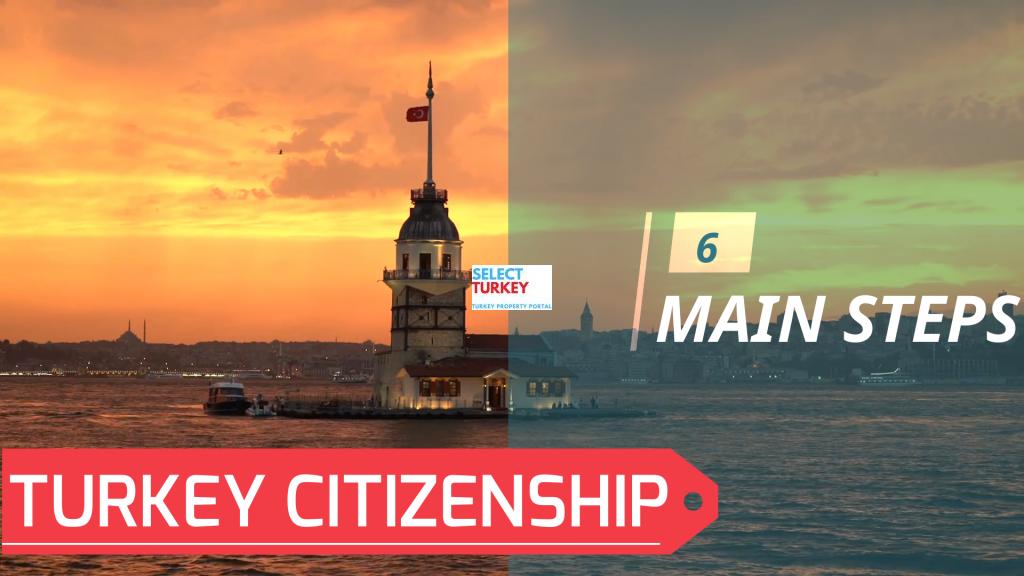 Turkey Citizenship